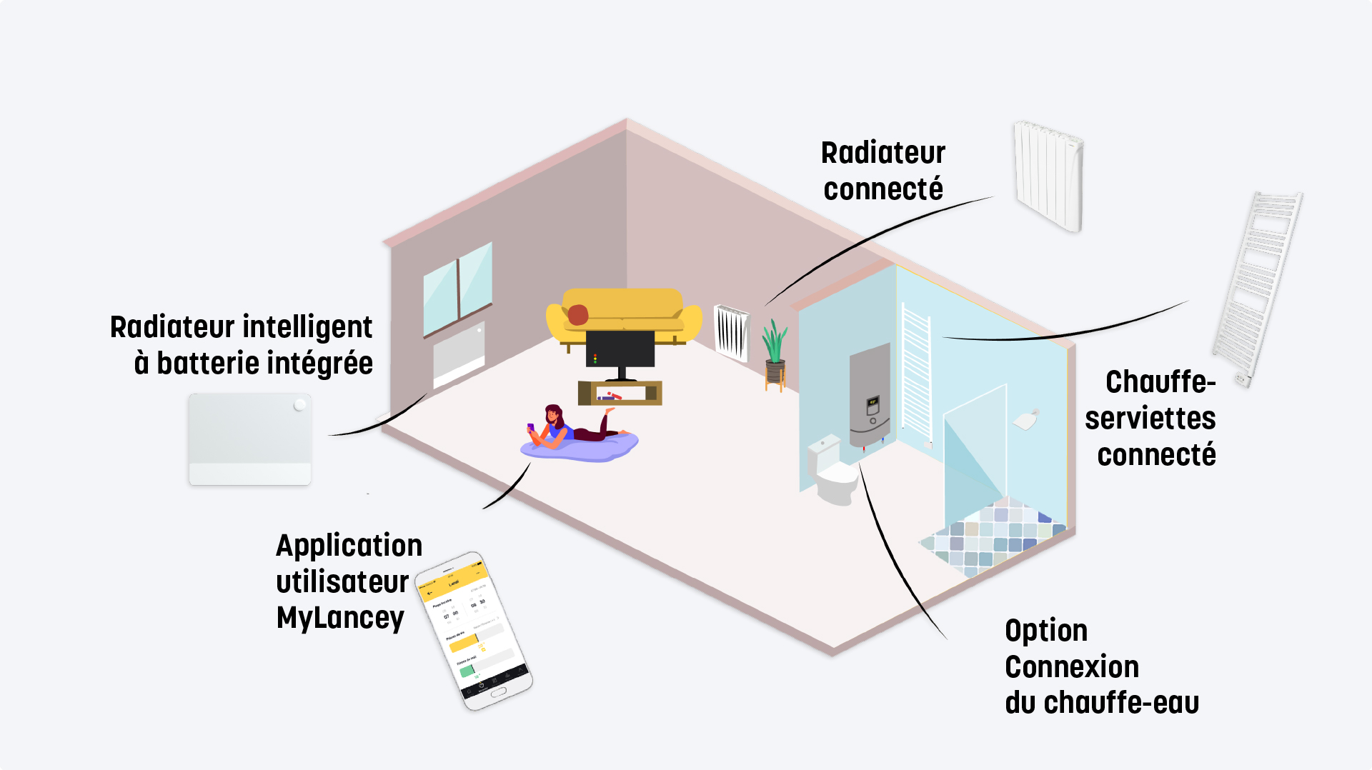 Solutions de chauffage pour le neuf ou la rénovation